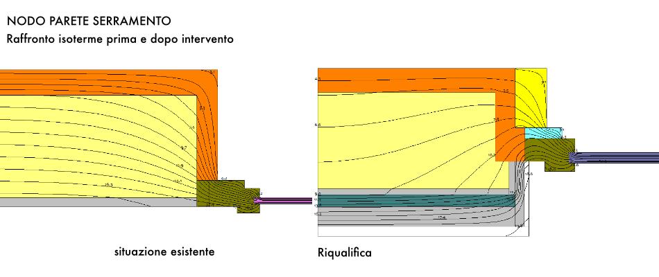 Giunzione parete e serramento andamento isoterme