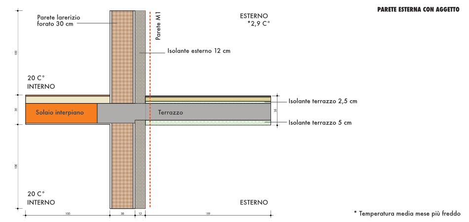 Esempio calcolo ponte termico parete esterna con aggetto ...