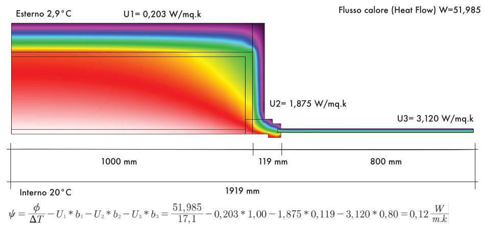 Analisi ponte termico parete-serramento