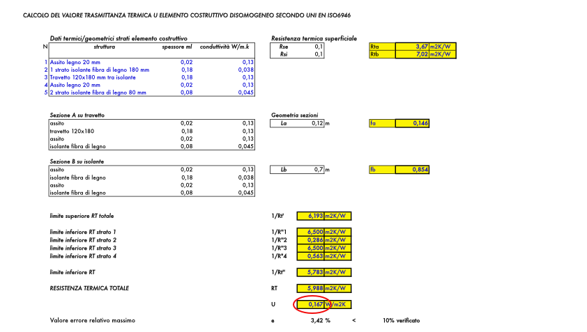 calcolo disomogenee UNI EN ISO 6946
