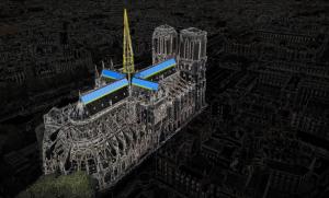 Dibattito progetto recupero Notre-Dame